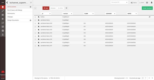 Hình nền lưu trữ cơ sở dữ liệu trạng thái dựa trên CouchDB